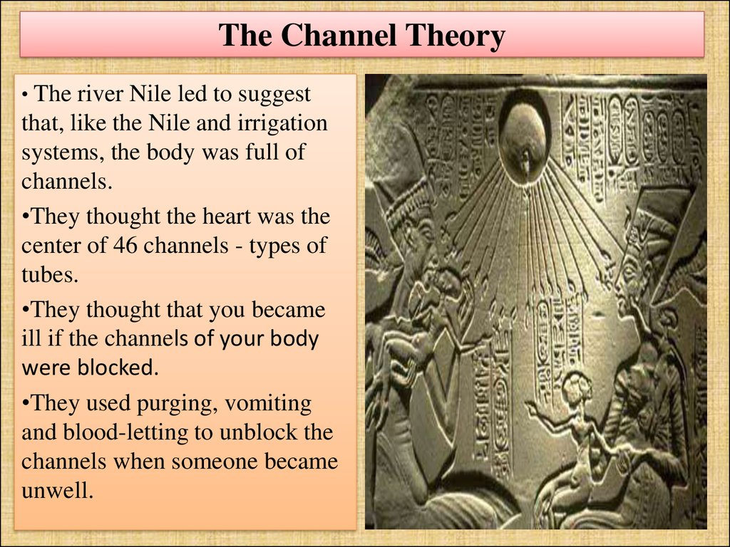 The Channel Theory