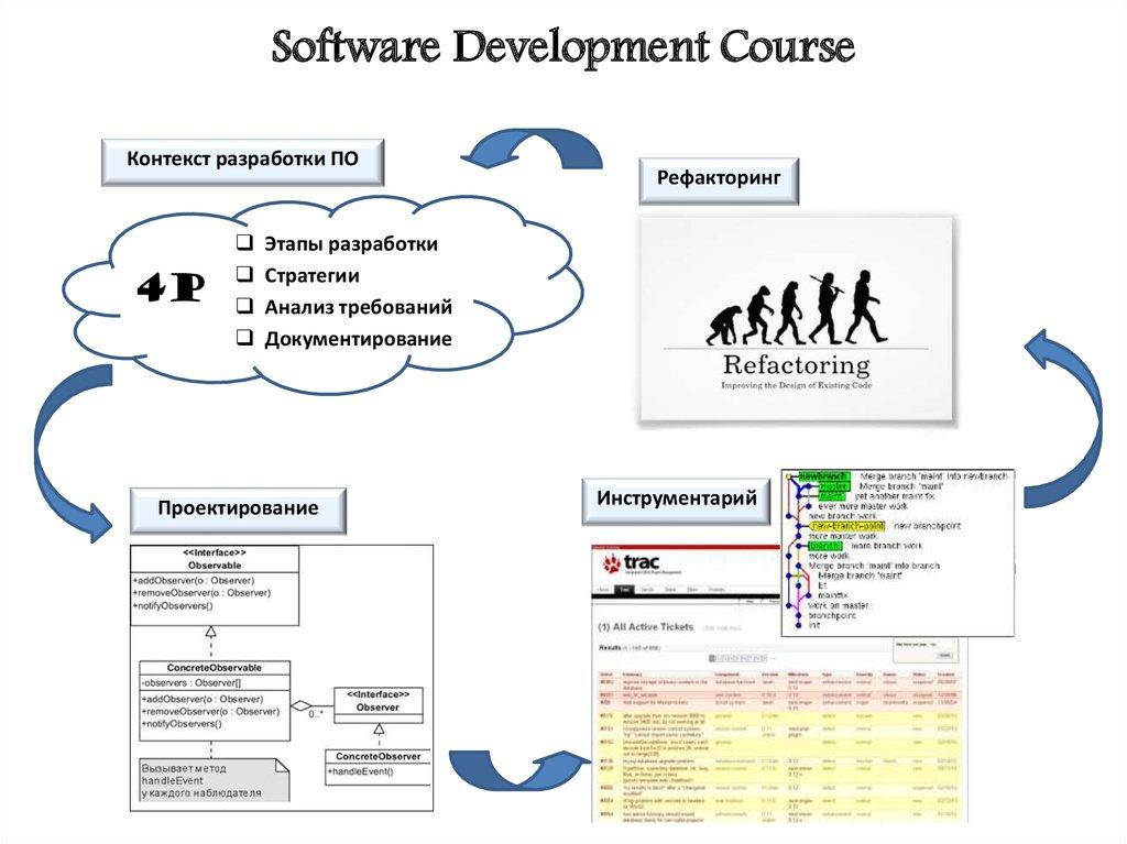 developmental coursework