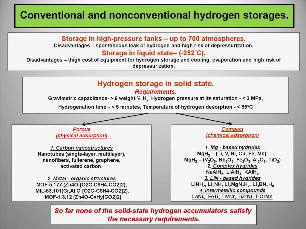 Conventional and nonconventional hydrogen storages.