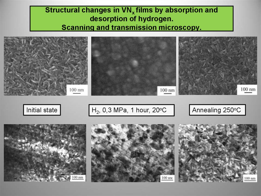 Structural changes in VNx films by absorption and desorption of hydrogen. Scanning and transmission microscopy.
