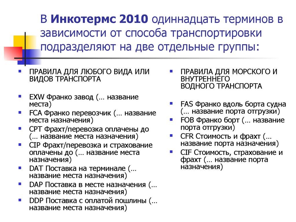 для значение контрактов инкотермс-2018 шпаргалка и его заключения внешнеторговых