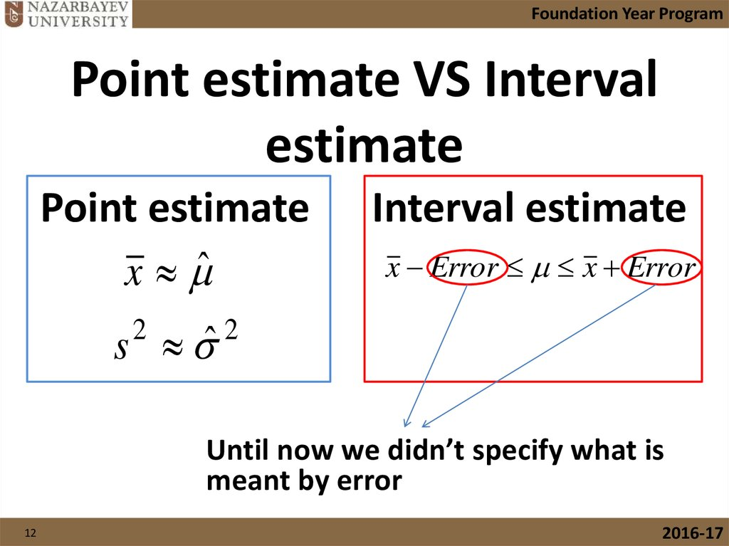 how to find a point estimate from a confidence interval