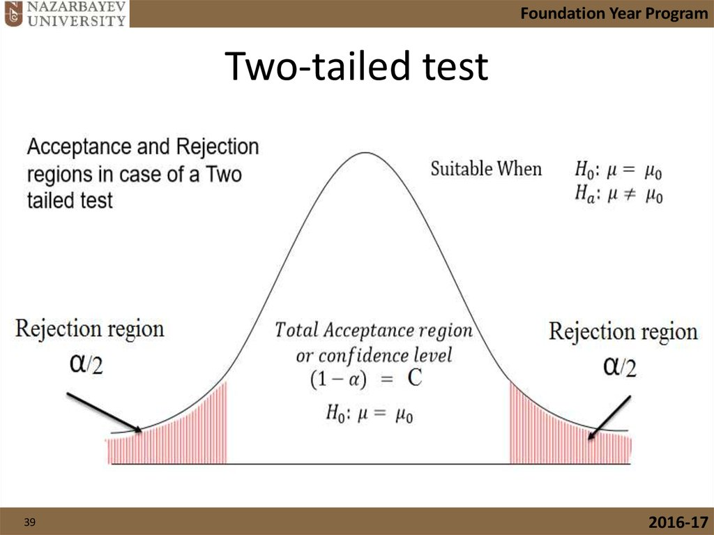 Two-tailed test