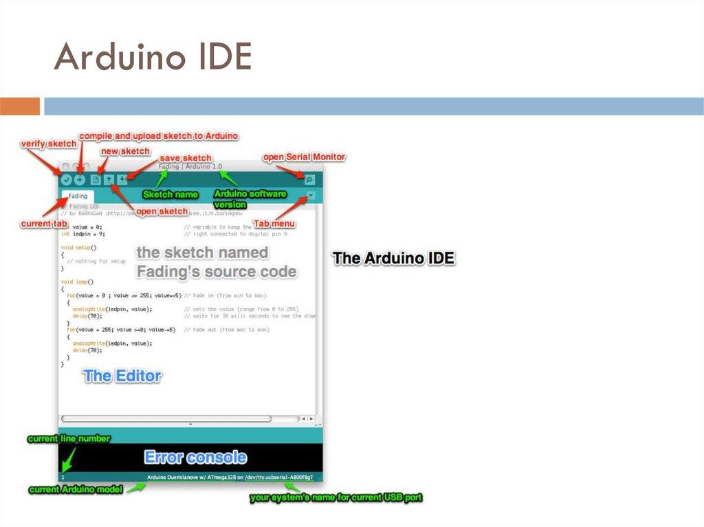 Arduino philosophy and community - online presentation