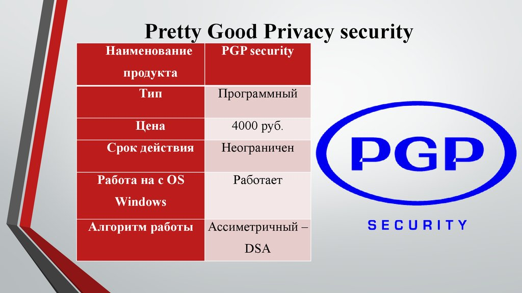 Рretty Good Рrivacy security