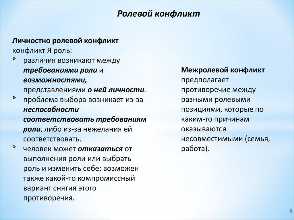Психологические конфликты как форма развития личности доклад 5722