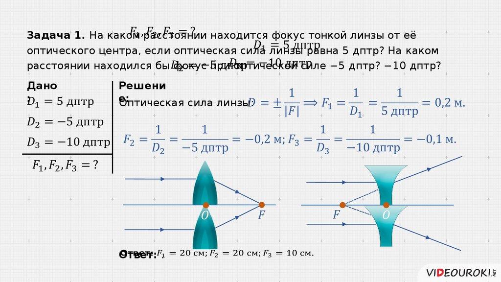 Формула тонкой линзы решение задач справки для получения материальной помощи студент