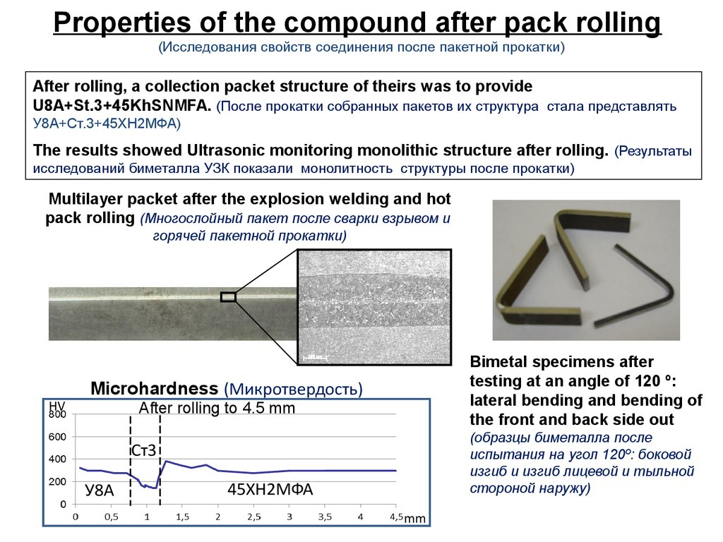 Clad Metals By Combined Explosive Welding Stack Rolling Process Diagram 8