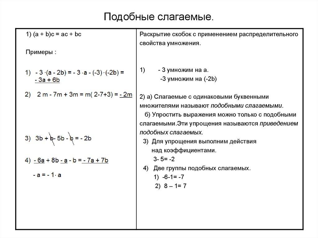 И подобных скобок алгебра приведение раскрытие слагаемых класс решебник 7