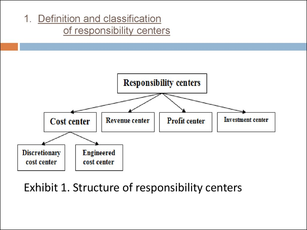 Lecture 2 Responsibility Centers Online Presentation