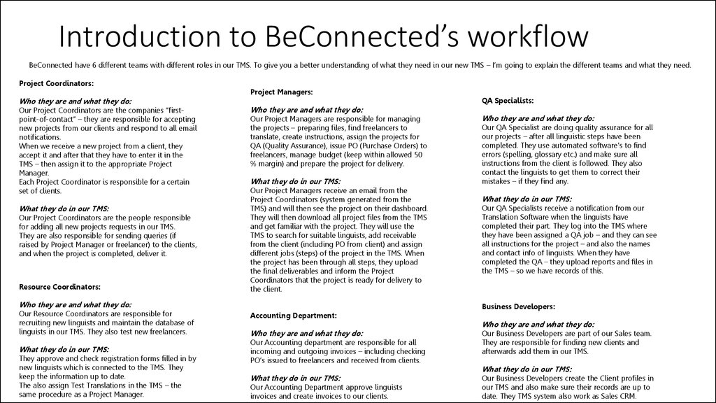 Introduction to BeConnected's workflow