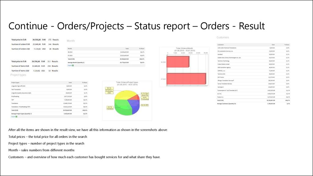 Continue - Orders/Projects – Status report – Orders - Result