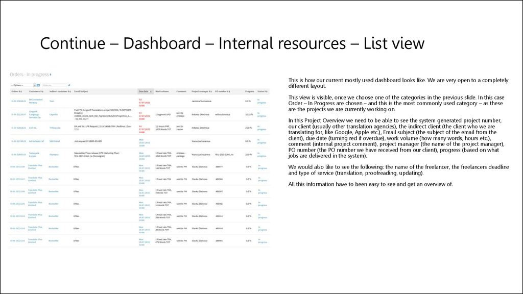 Continue – Dashboard – Internal resources – List view