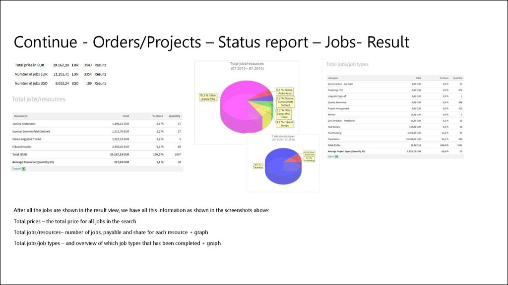 Continue - Orders/Projects – Status report – Jobs- Result