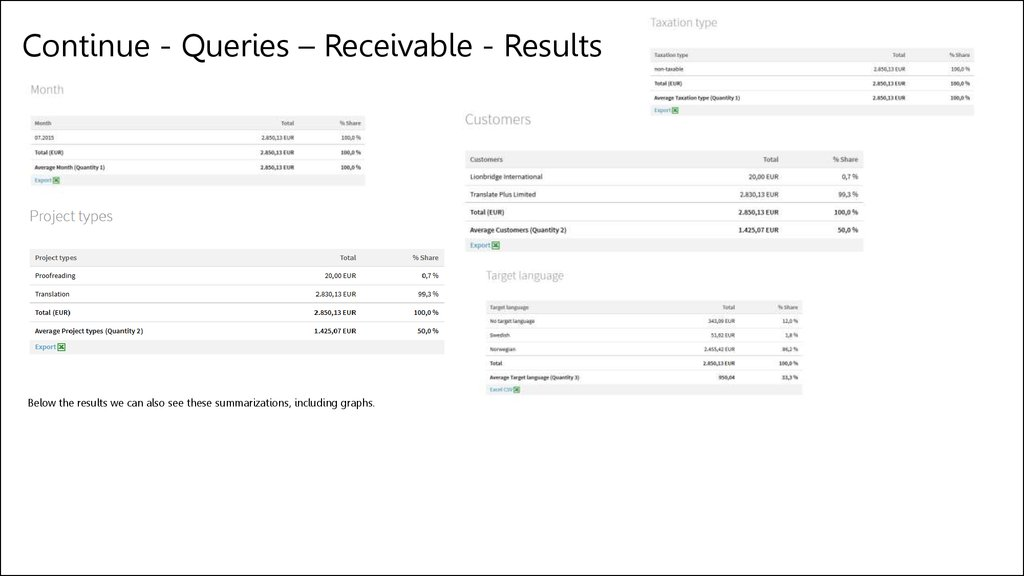 Continue - Queries – Receivable - Results