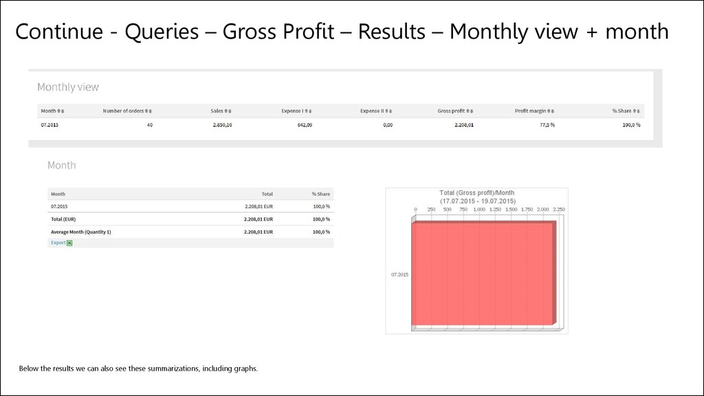 Continue - Queries – Gross Profit – Results – Monthly view + month