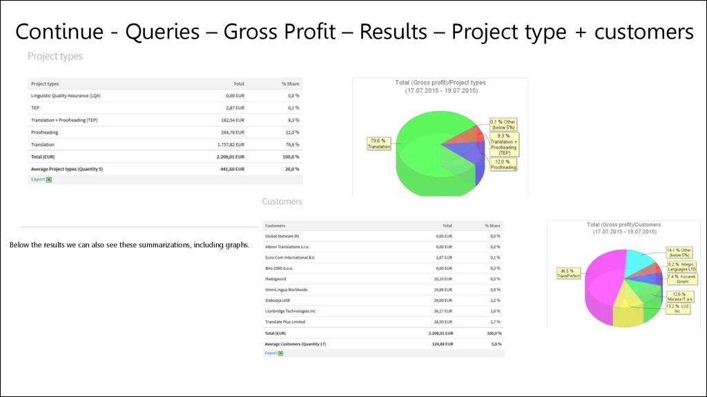 Continue - Queries – Gross Profit – Results – Project type + customers