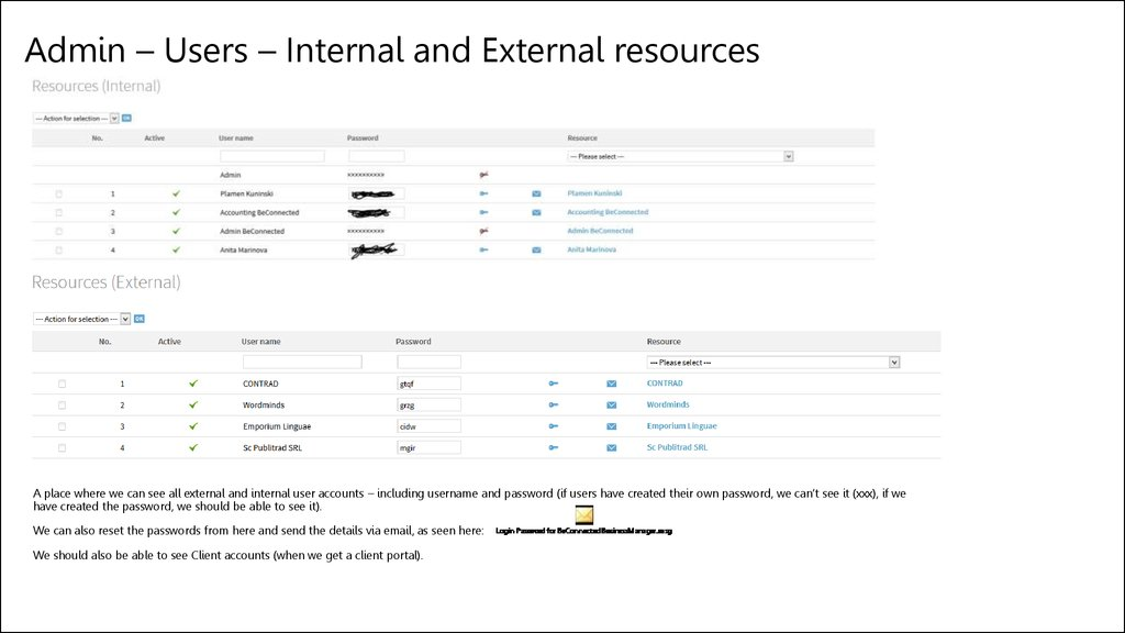 Admin – Users – Internal and External resources