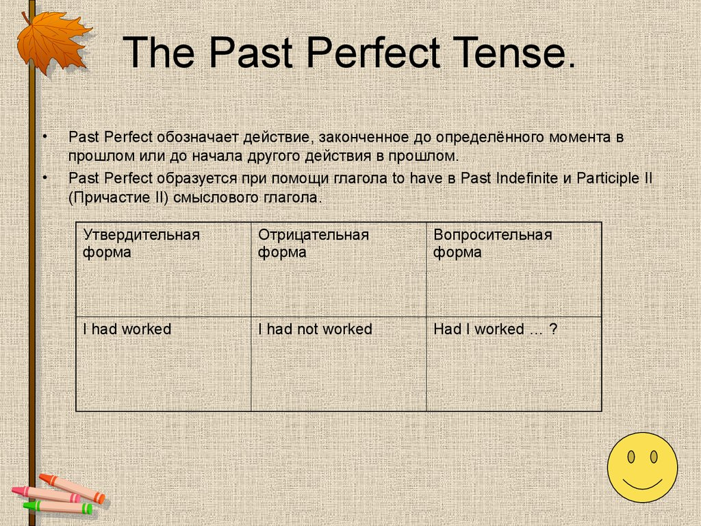 The Past Perfect Tense.
