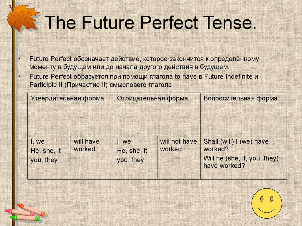 The Future Perfect Tense.