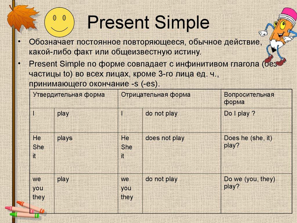 Разбираем времена в английском языке по полочкам!