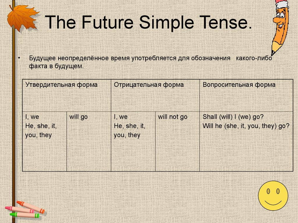 The Future Simple Tense.