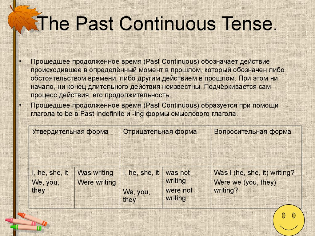 The Past Continuous Tense.