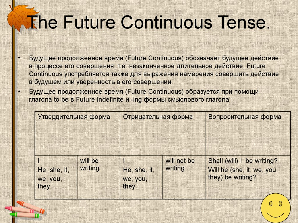 The Future Continuous Tense.
