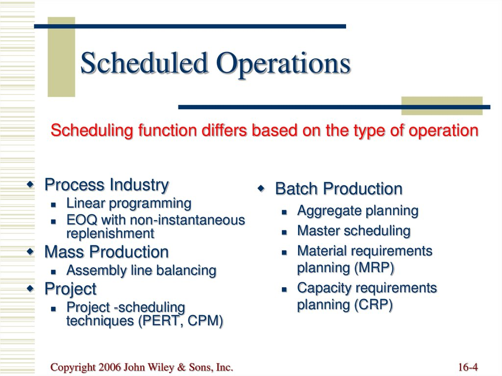 Objectives in Scheduling Loading Sequencing  Monitoring  Advanced