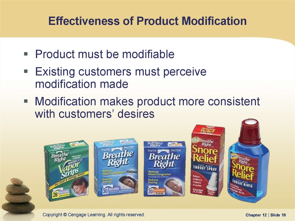 Effectiveness of Product Modification