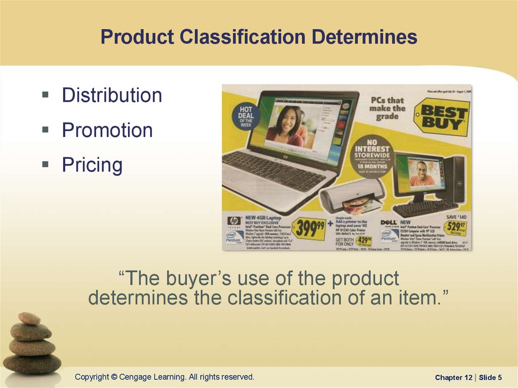 Product Classification Determines