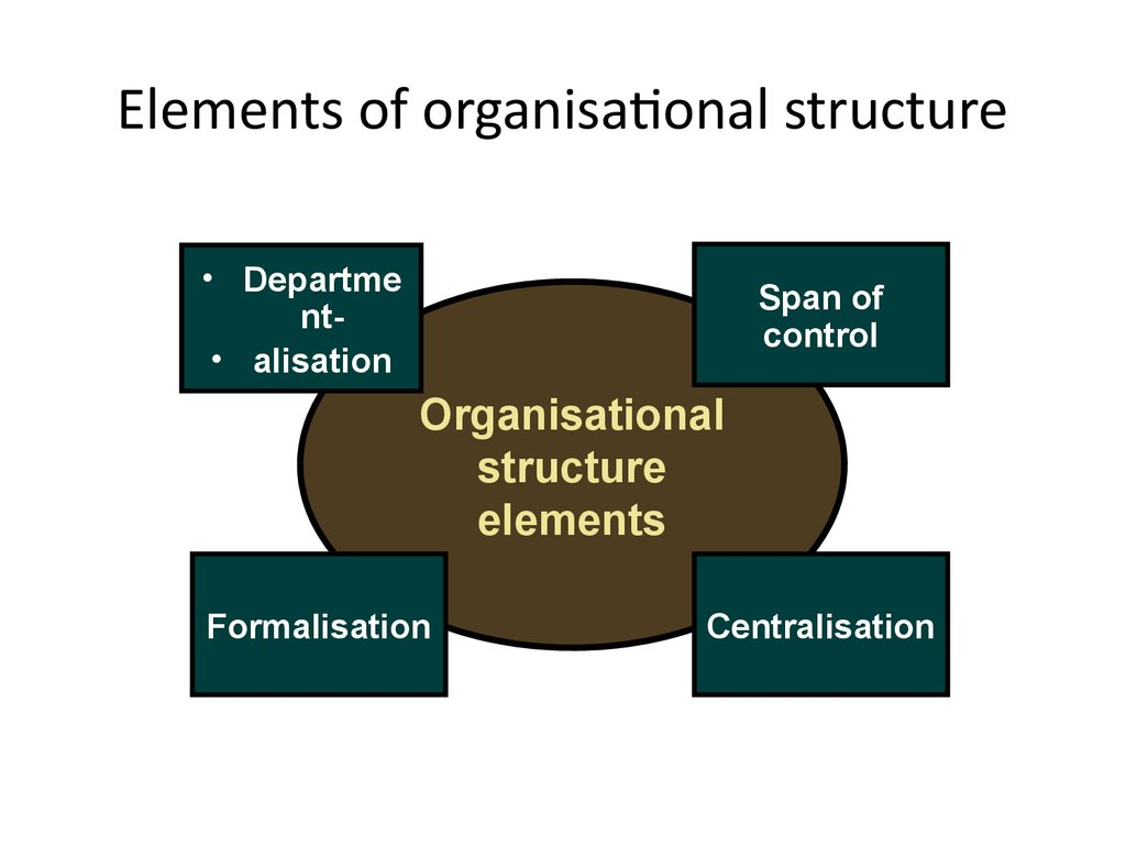 Organizational structure and work design