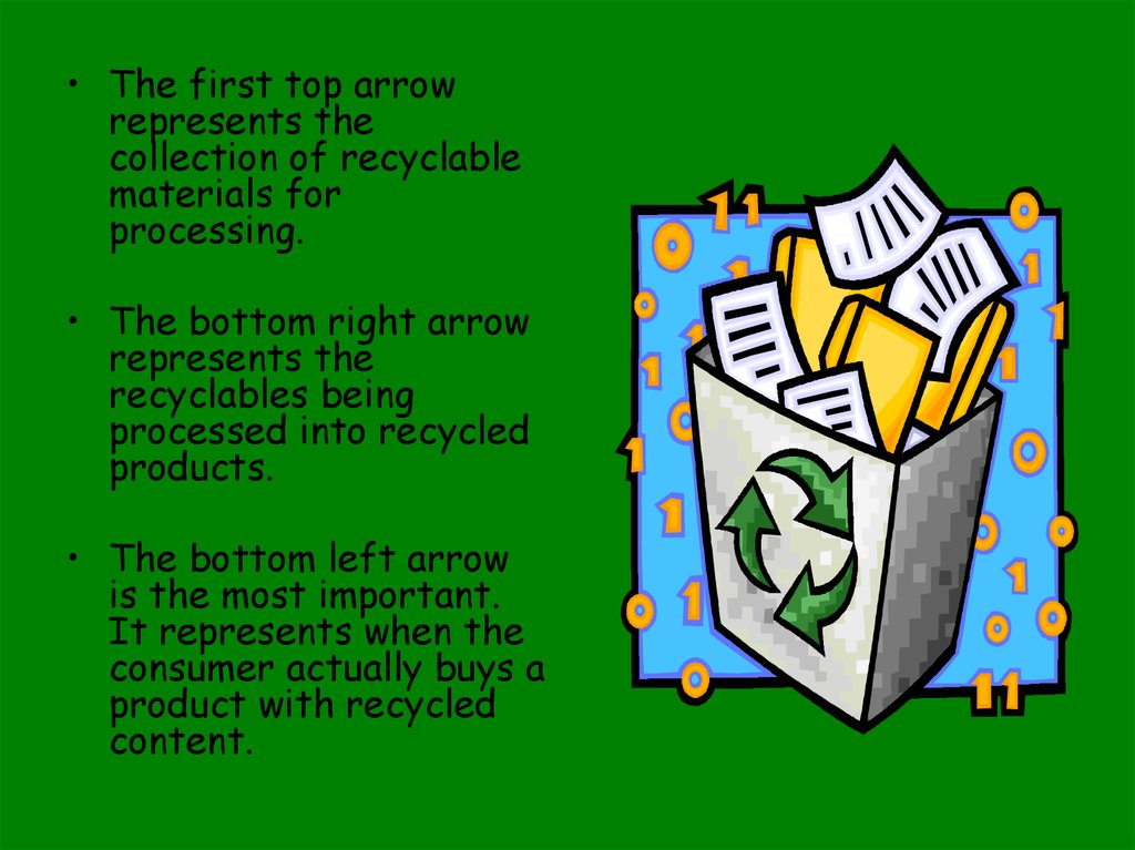Recycling What Is Recycling Online Presentation