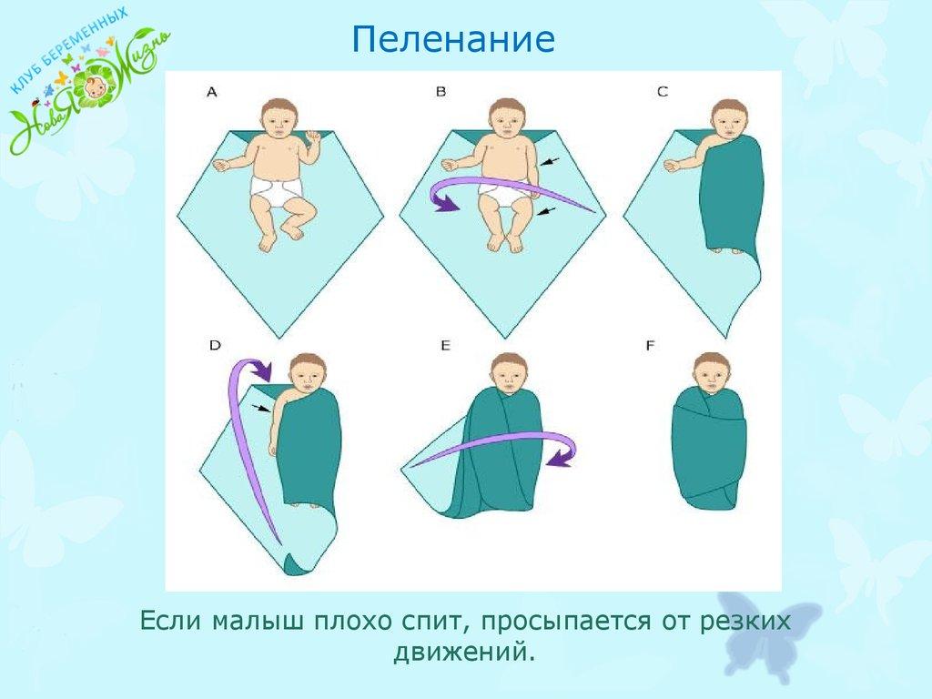 Пеленать малыша картинках