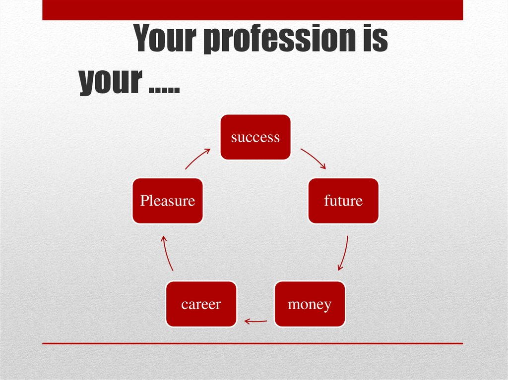 Your profession is your …..