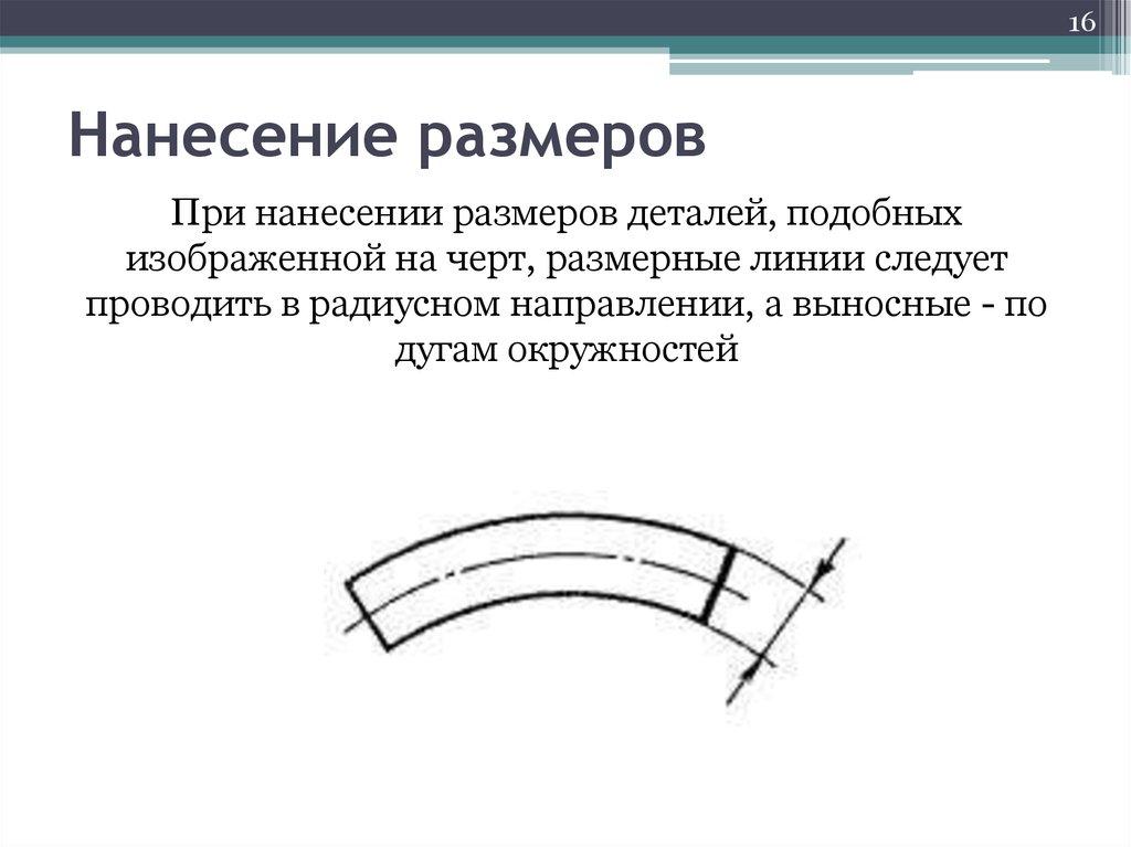 кернинг для знаком размеров