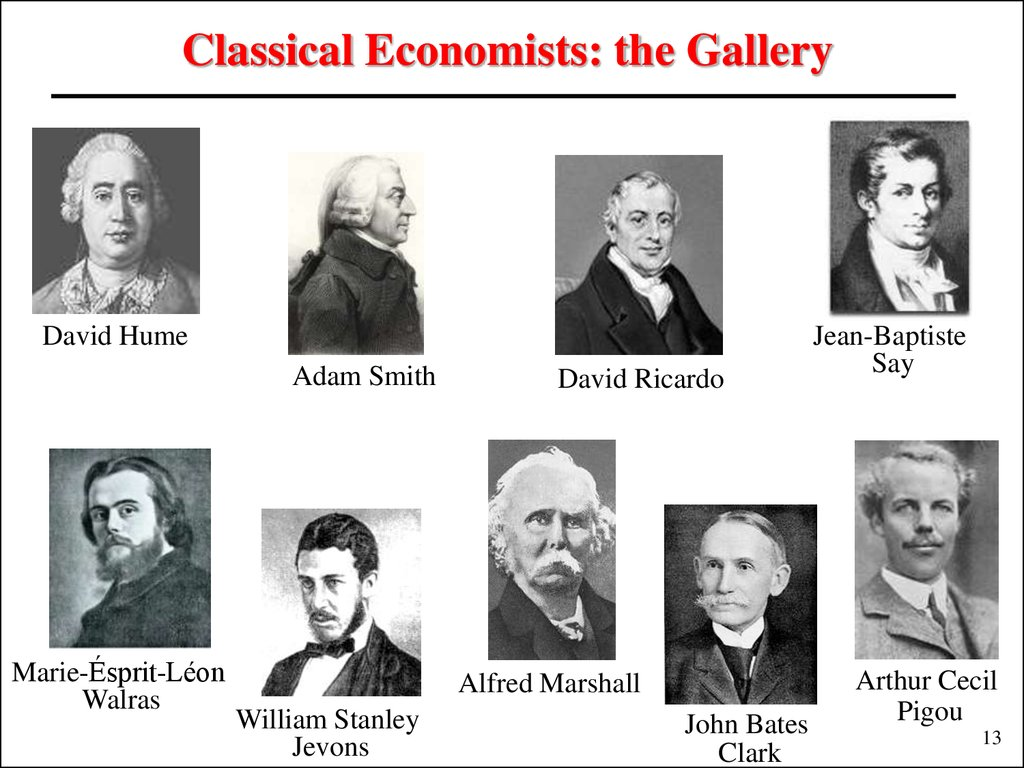 Classical Economists: the Gallery