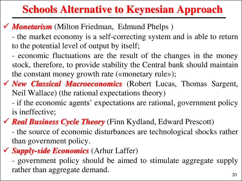 Schools Alternative to Keynesian Approach