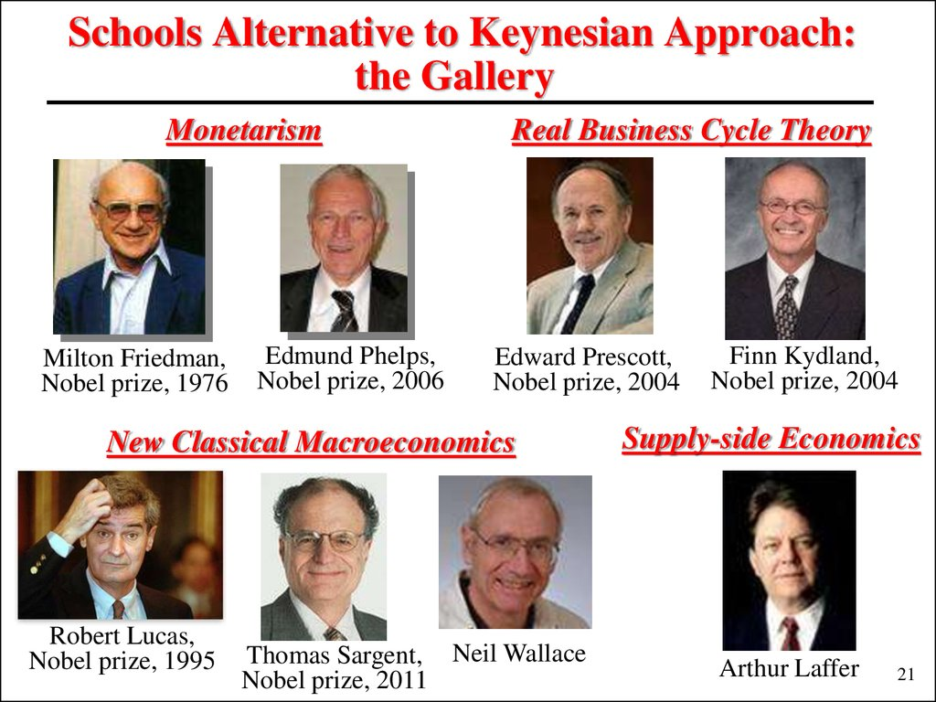 Schools Alternative to Keynesian Approach: the Gallery