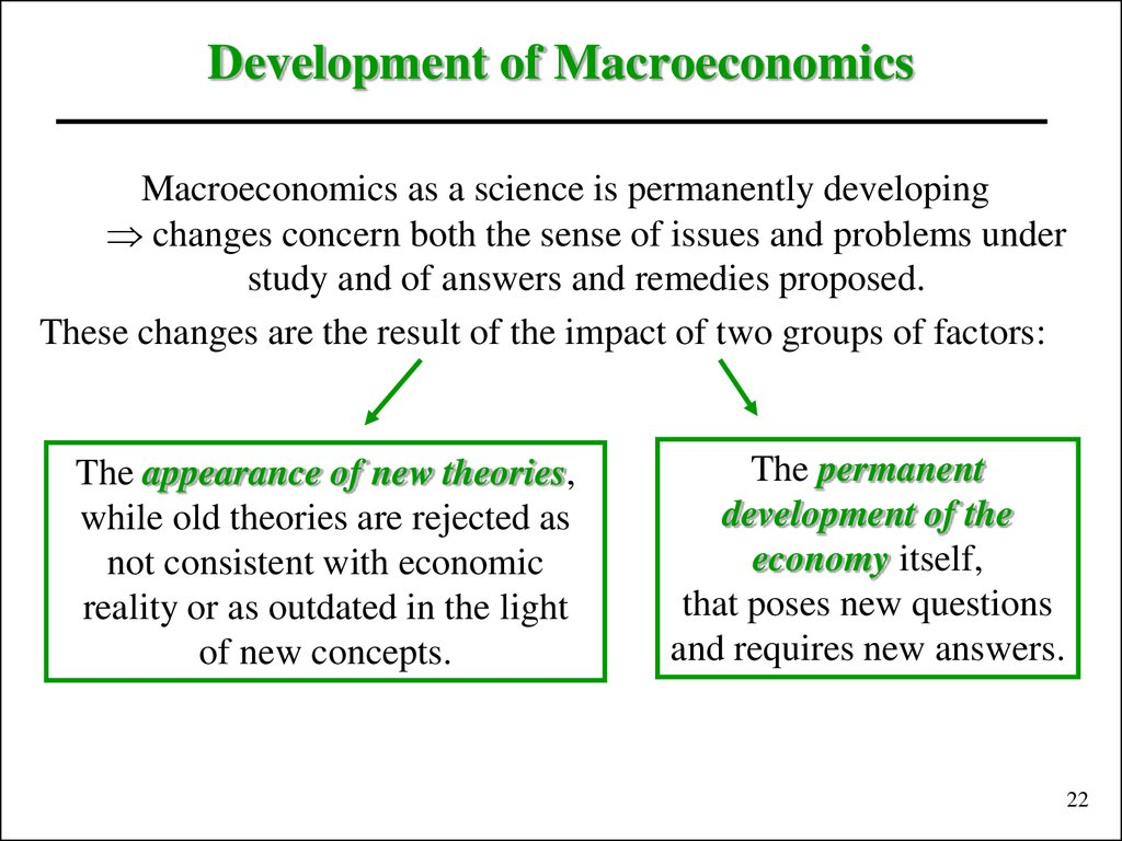 Development of Macroeconomics