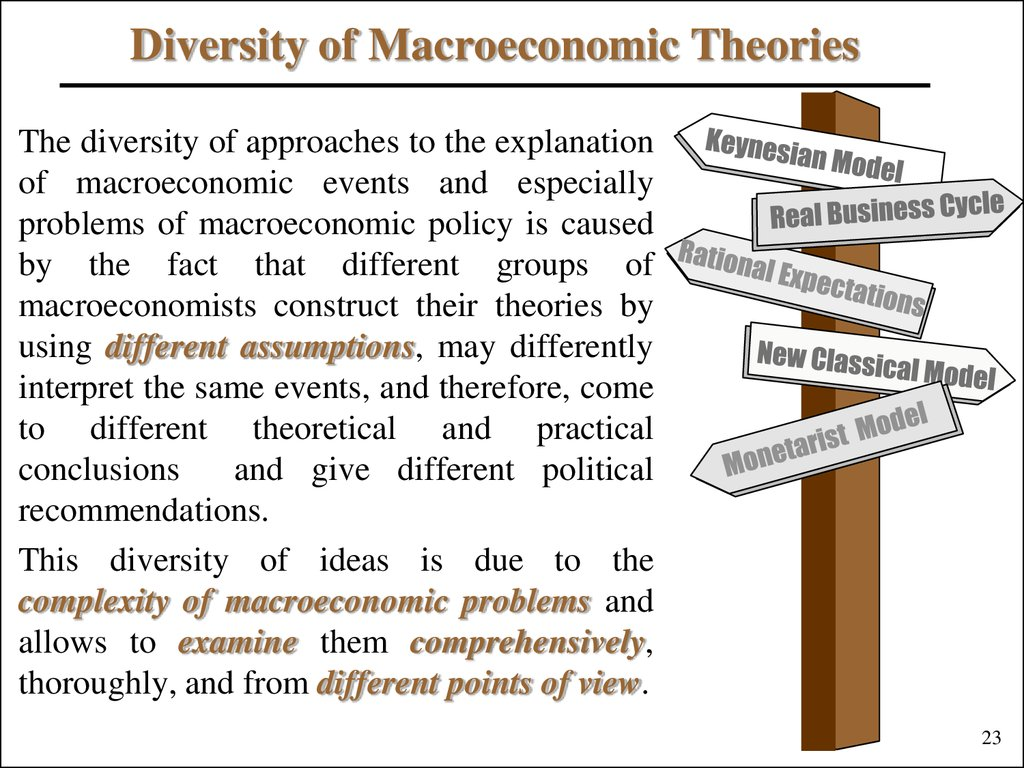 Diversity of Macroeconomic Theories
