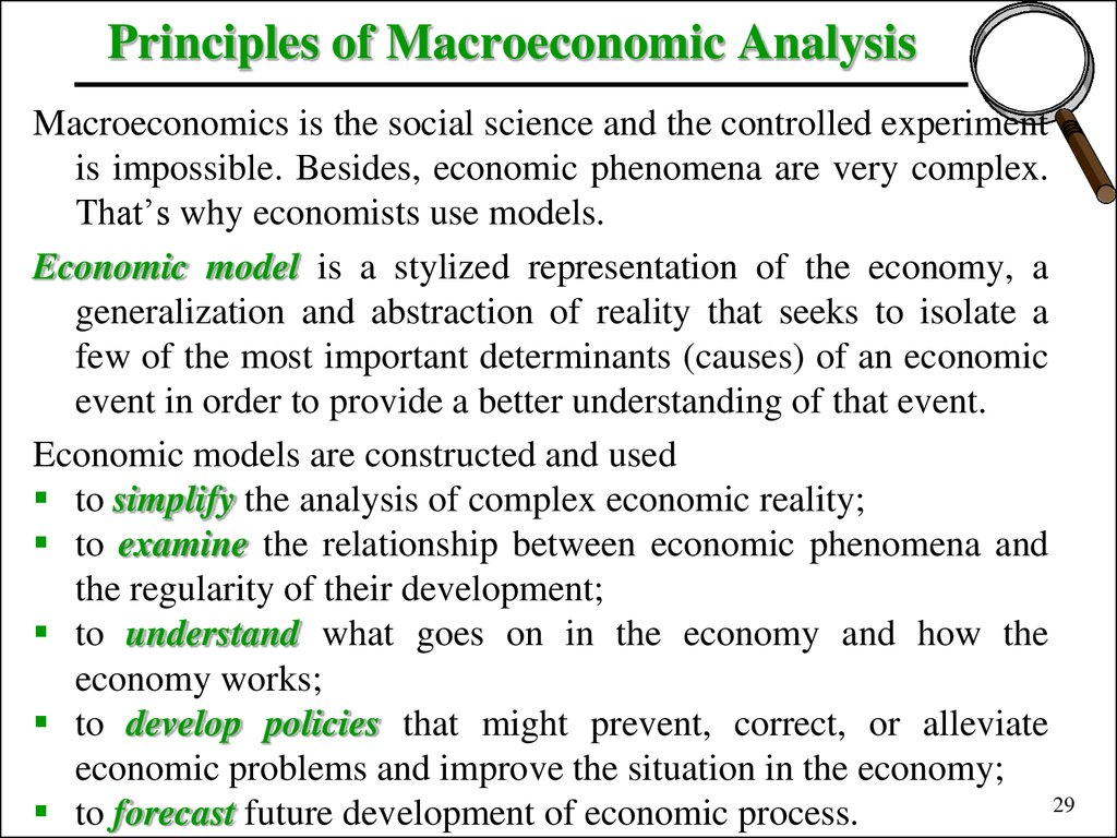 Principles of Macroeconomic Analysis