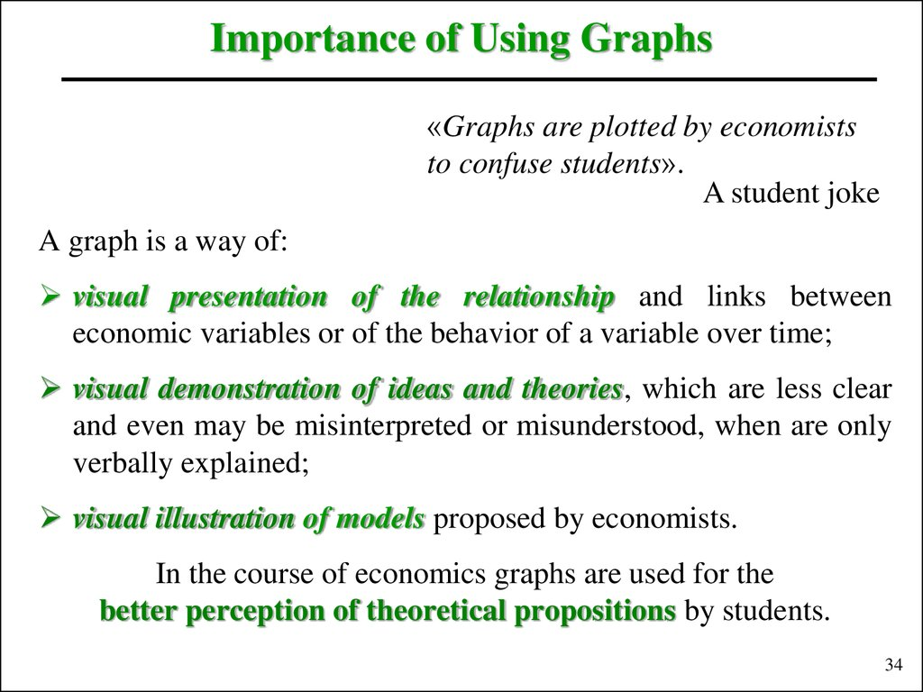 Importance of Using Graphs