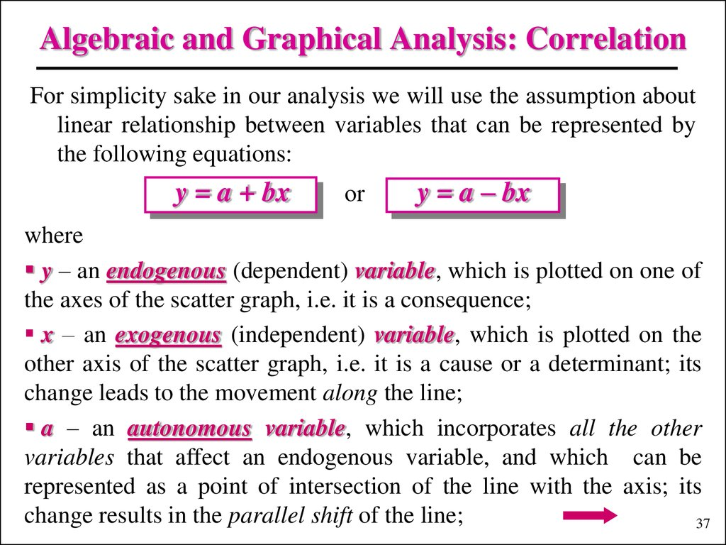 Algebraic and Graphical Analysis: Correlation