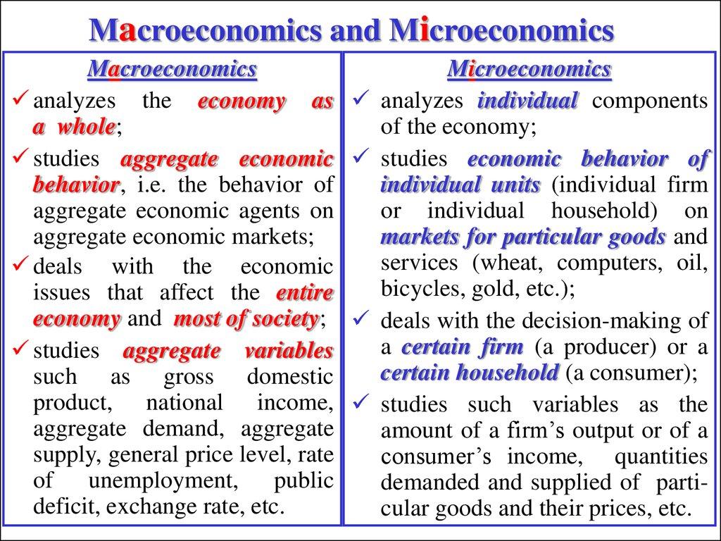 Macroeconomics examples