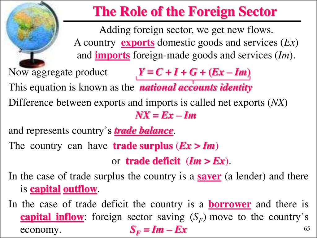 The Role of the Foreign Sector
