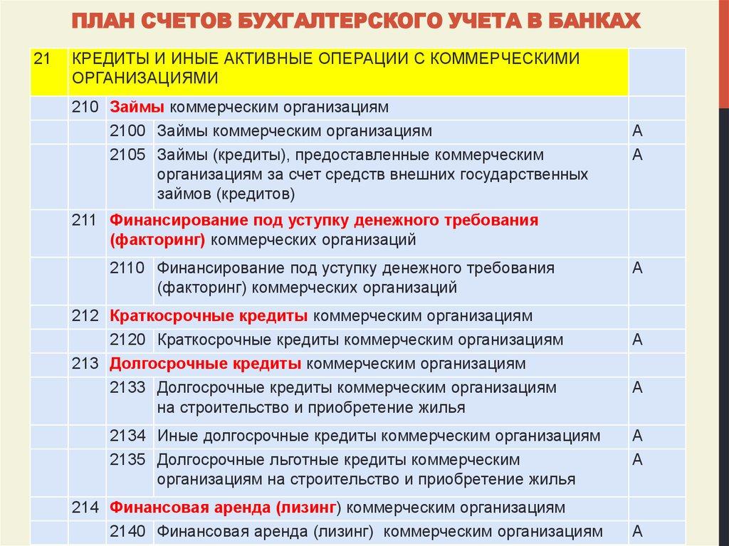 Карта московского метрополитена 2020 с расчетом времени в пути