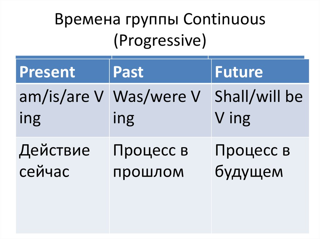 information about the past present and future that will lead to a perfect judgment Conjugate the english verb lead: indicative, past tense, participle, present perfect, gerund, conjugation models and irregular verbs.