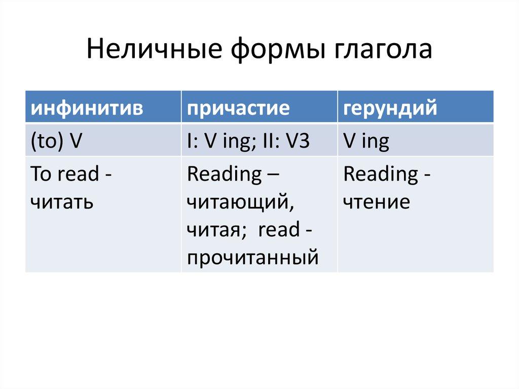 Филологические науки публикации издательства Грамота