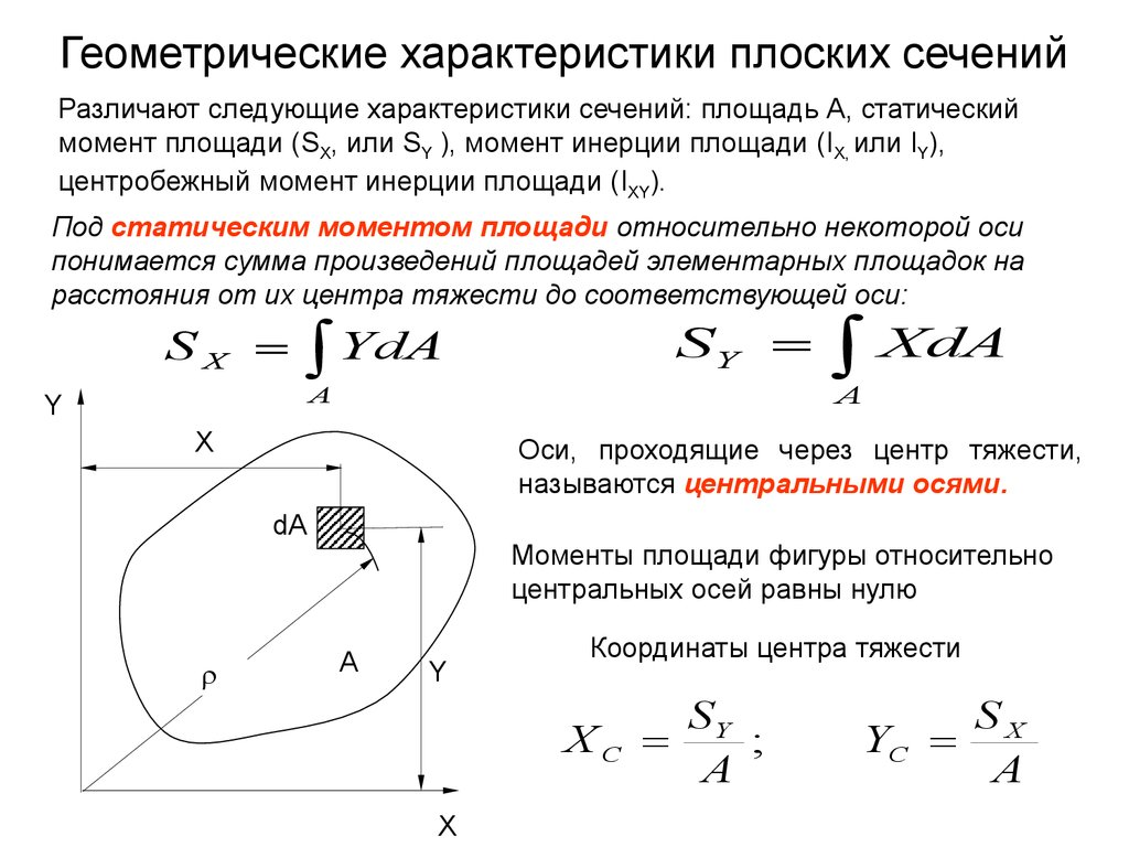 book statistics in matlab